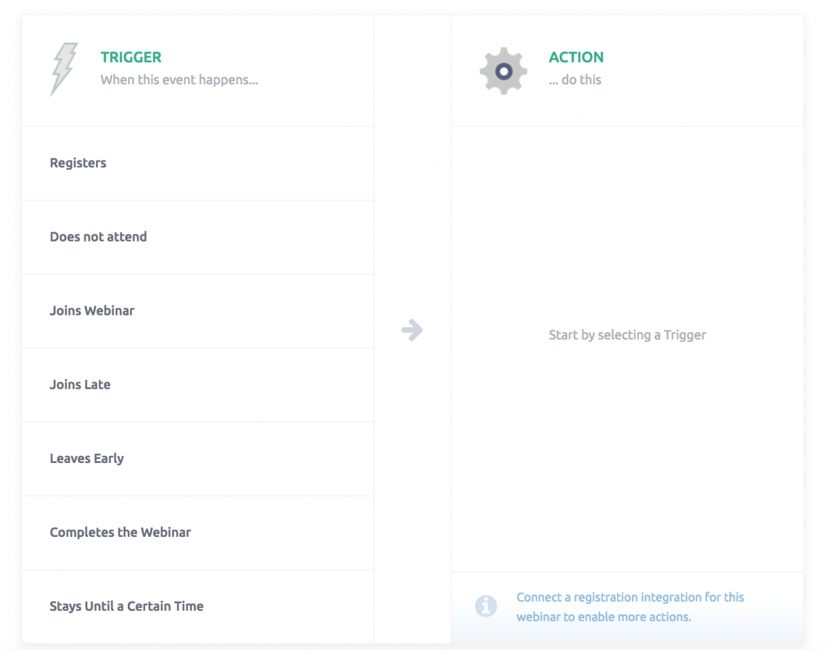 demio automation triggers examples