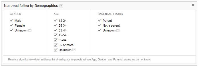 PPC Campaign Demographics