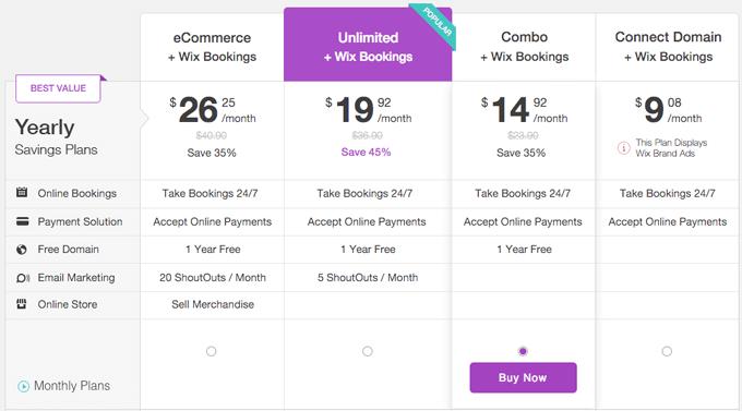 Wix SaaS Pricing Model