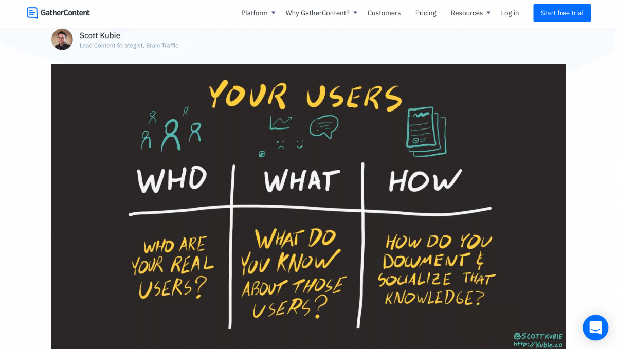 SaaS-Webinars-GatherContent-Branded-Slides-1