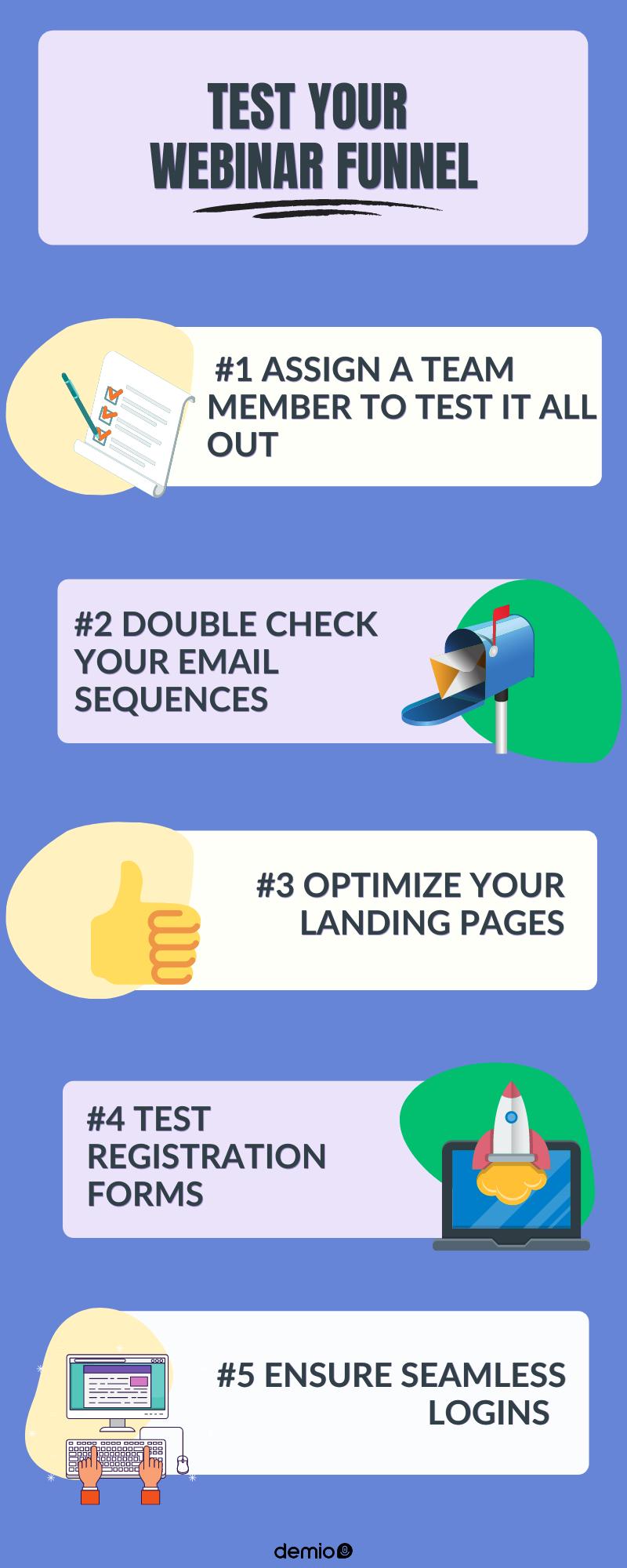 webinar funnel infographic